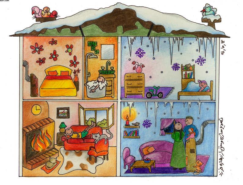 نقاشی صرفه جویی در مصرف سوخت نکات آموزشی و پرورشی - صرفه جویی