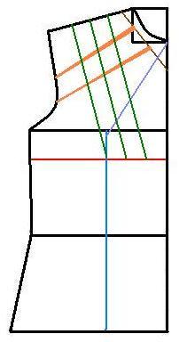 %D8%AA%D9%88%D9%86%DB%8C%DA%A9 %D8%B3%D8%A8%D8%B2 %D8%A8%D8%B1%D8%B4 %D8%AF%D8%A7%D8%B1 اموزش دوخت بلوز ریون