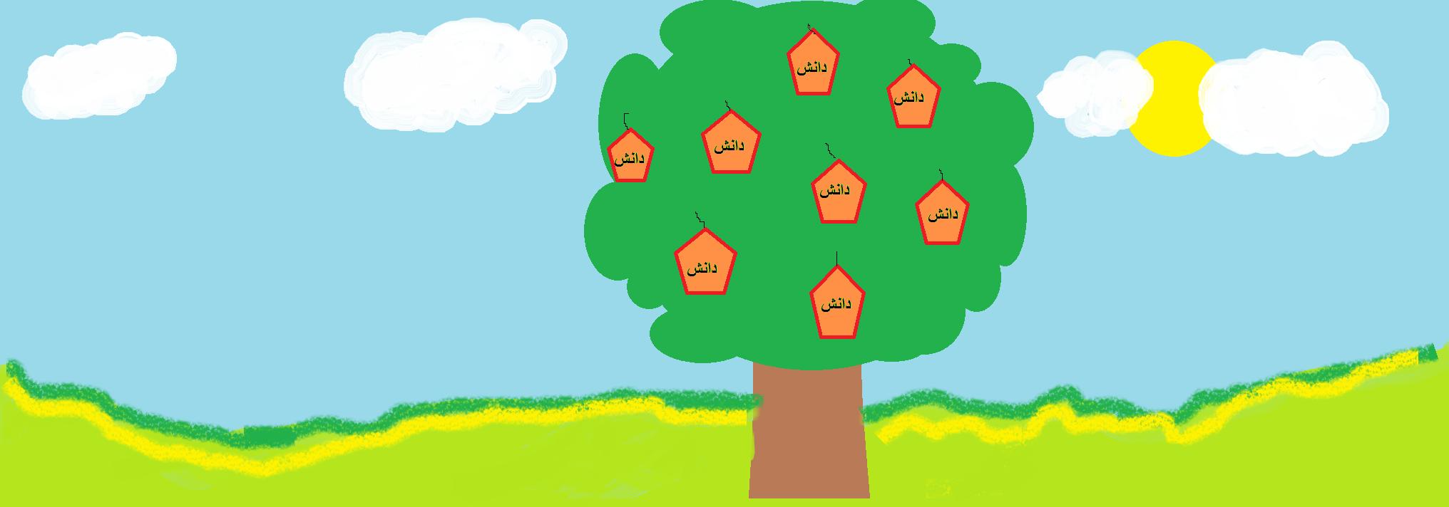 ضرب المثل با نقاشی دانش آموزان ششم امام زمان(عج) کاشانی - فایل های درسی