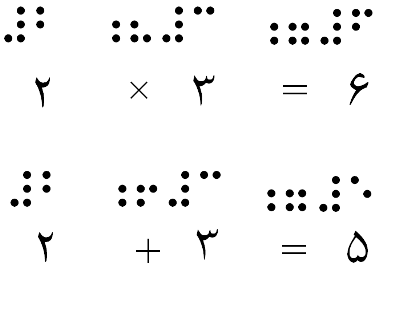 قاعده بریل نویسی ریاضی