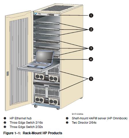 RACK - سرور, سرور hp, hp سرور, G9, سرورمHP , هاردHP, اورجينال, قيمت,