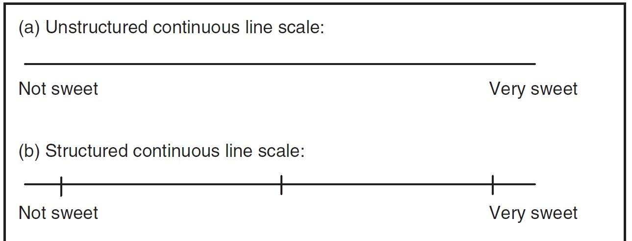 مقیاس خطی