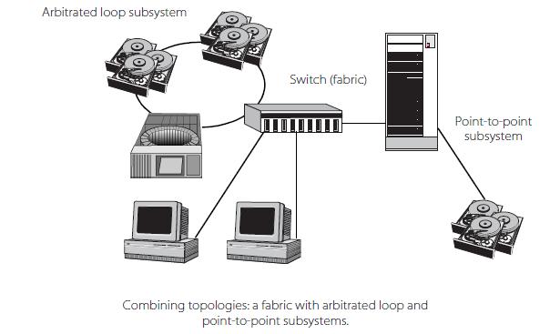 COMBIBIG TOPO - سرور, سرور hp, hp سرور, G9, سرورمHP , هاردHP, اورجينال, قيمت,