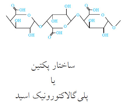 ساختار پکتین