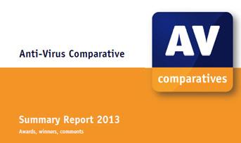 بهترین ضد ویروس 2013