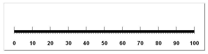 مقیاس توصیفی از نوع خطی