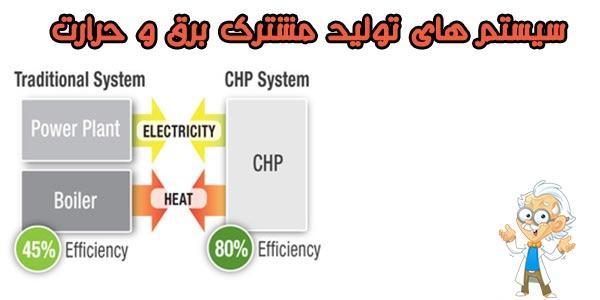 پروژه و پایان نامه مهندسی برق - قدرت سیستم های CHP