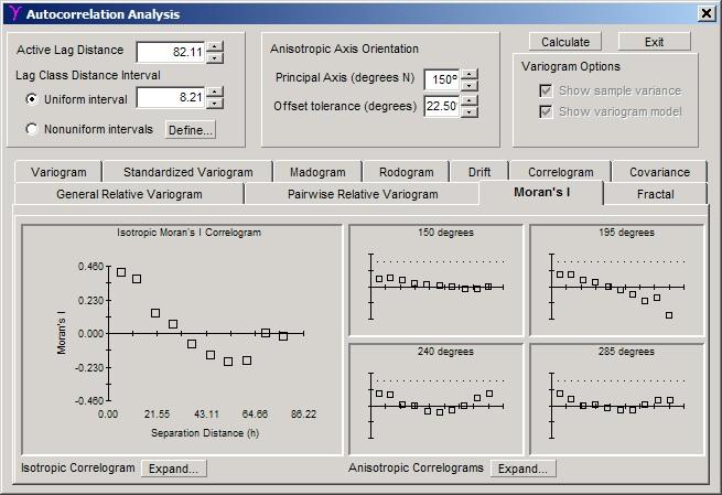 http://s5.picofile.com/file/8113363868/Autocorrelation_analysis_window_MoransI_tab.jpg