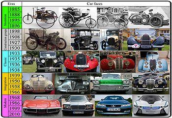 دانلود کتاب مقدمه ای بر سير تکامل طراحی خودرو