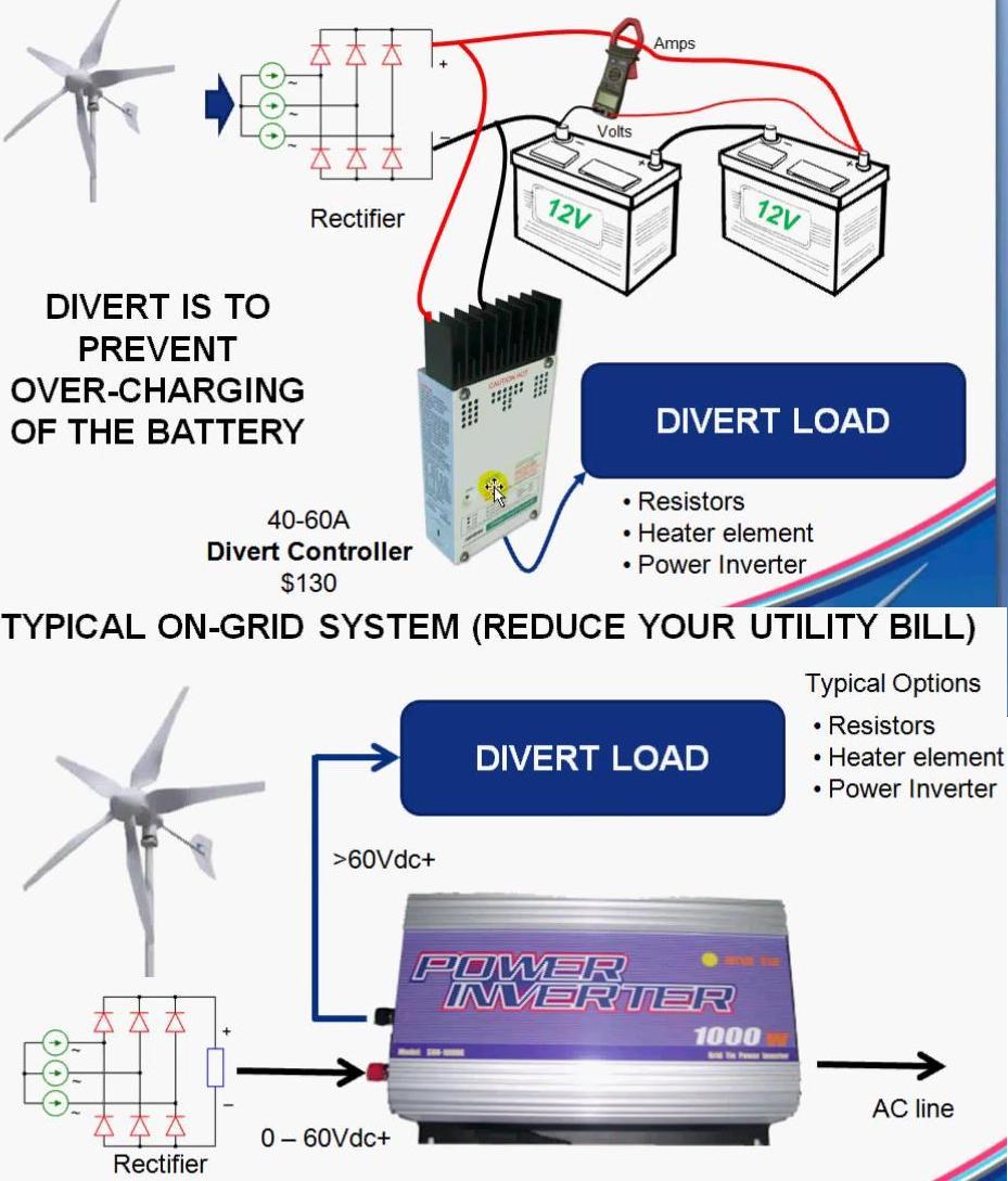 Free Energy Electricity 3 Circuit Diagram 100