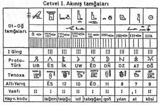 http://s5.picofile.com/file/8115556326/19misir_turk_tamgalari.jpg