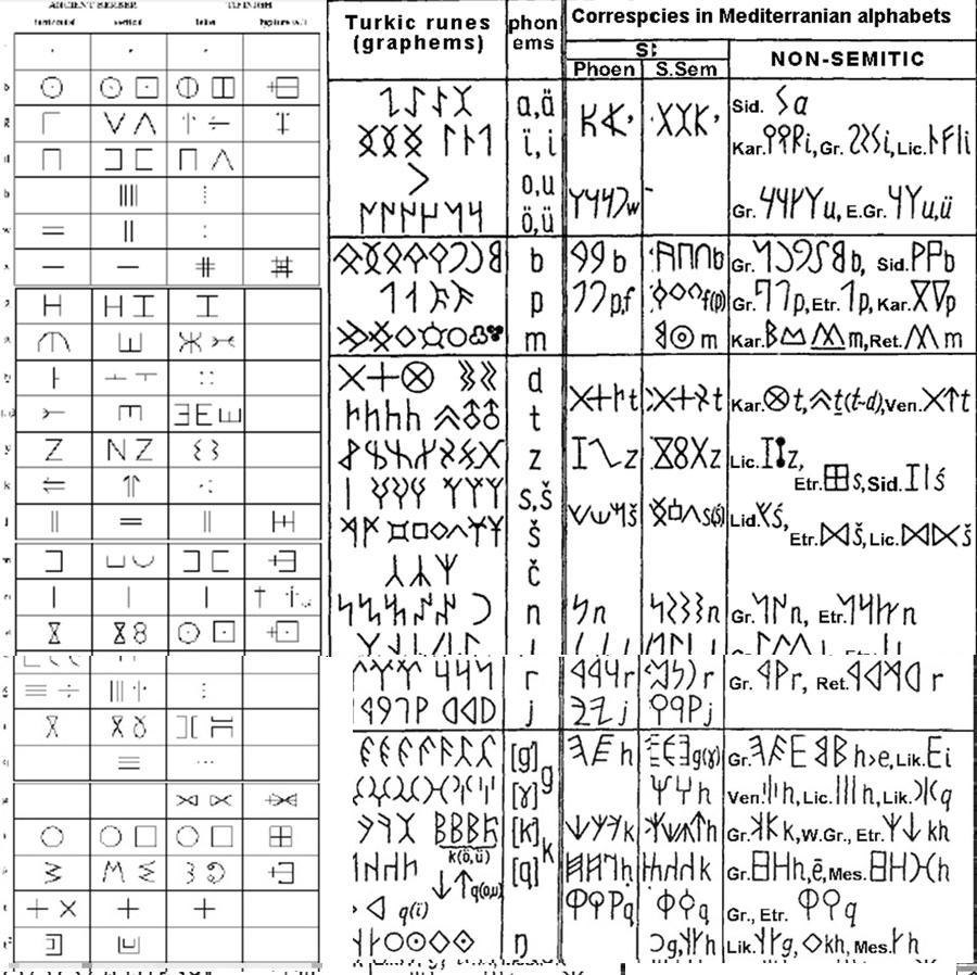 http://s5.picofile.com/file/8115557018/mediterranean_sea_alphabets.jpg