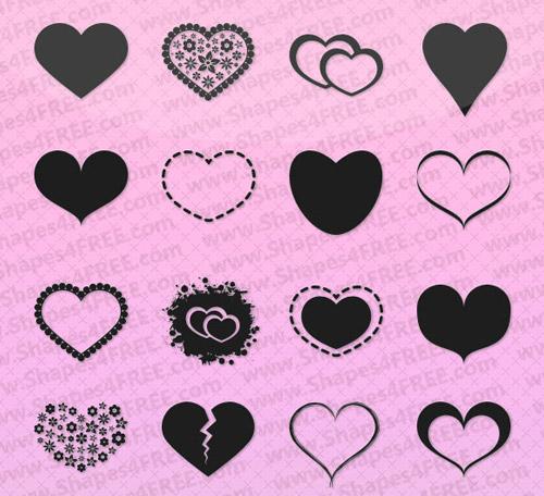 شیب قلب