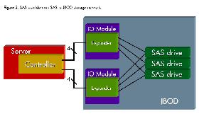 DOUL DMAIN - نمايندگي, اچپي,  dl380g9, server, hp, سرور, سرور hp, hp سرور, G9
