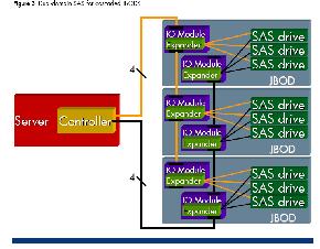 DOUL DMAIN1 - نمايندگي, اچپي,  dl380g9, server, hp, سرور, سرور hp, hp سرور, G9