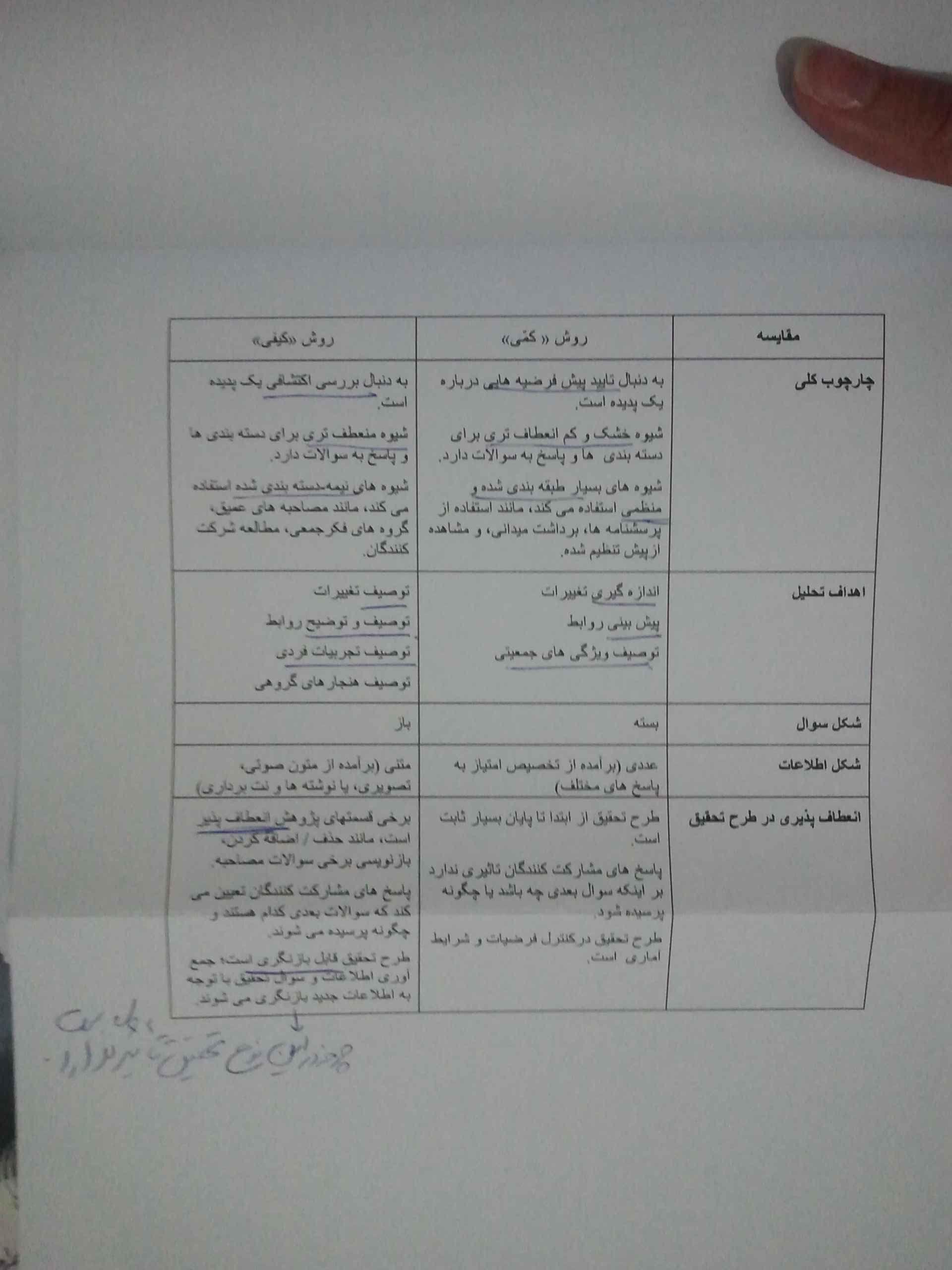 شرایط مرخصی زندانیان در ایام عید نوروز پایگاه خبری اختبار