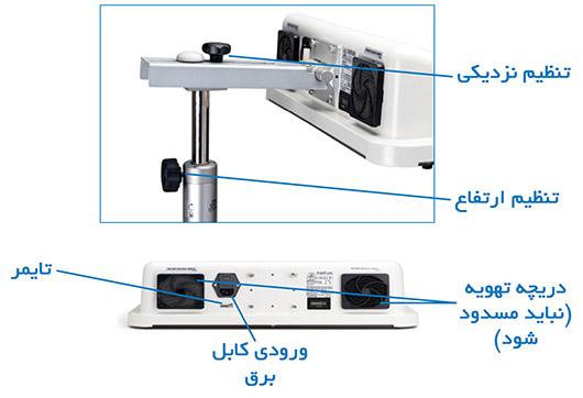 اجزای مختلف دستگاه فتوتراپی