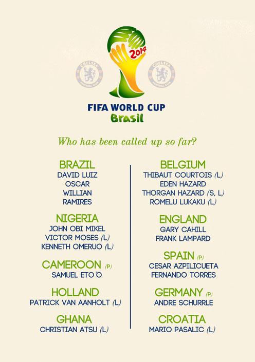 اسامی بازیکنان چلسی در جام جهانی 2014 برزیل