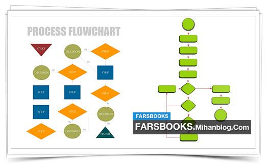 http://farsbooks.mihanblog.com