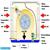 سیستم كولرآبی با رادیاتور و یا سیستم ایرواشر