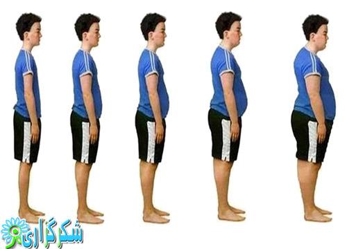 چاقی-لاغری-سایز کمر-وزن زیاد-اضافه وزن-عکس