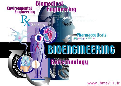آشنایی با گرایش های مهندسی زیست پزشکی