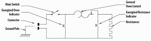 مدار الکتریکی آون یا فور