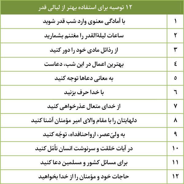 دستورات اخلاقی رهبری