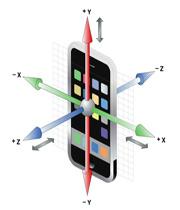 ** تازه های دنیای موبایل **طریقه نجات تلفن همراه زمانی که خیس می شود