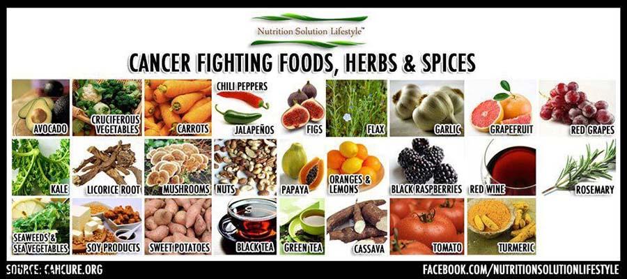 خواص میوه و سبزیجات: لیست ضد سرطان ها را به خاطر بسپارید