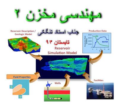 http://s5.picofile.com/file/8137890800/reservoir_www_petroleum91_bu_mihanblog_com_.png