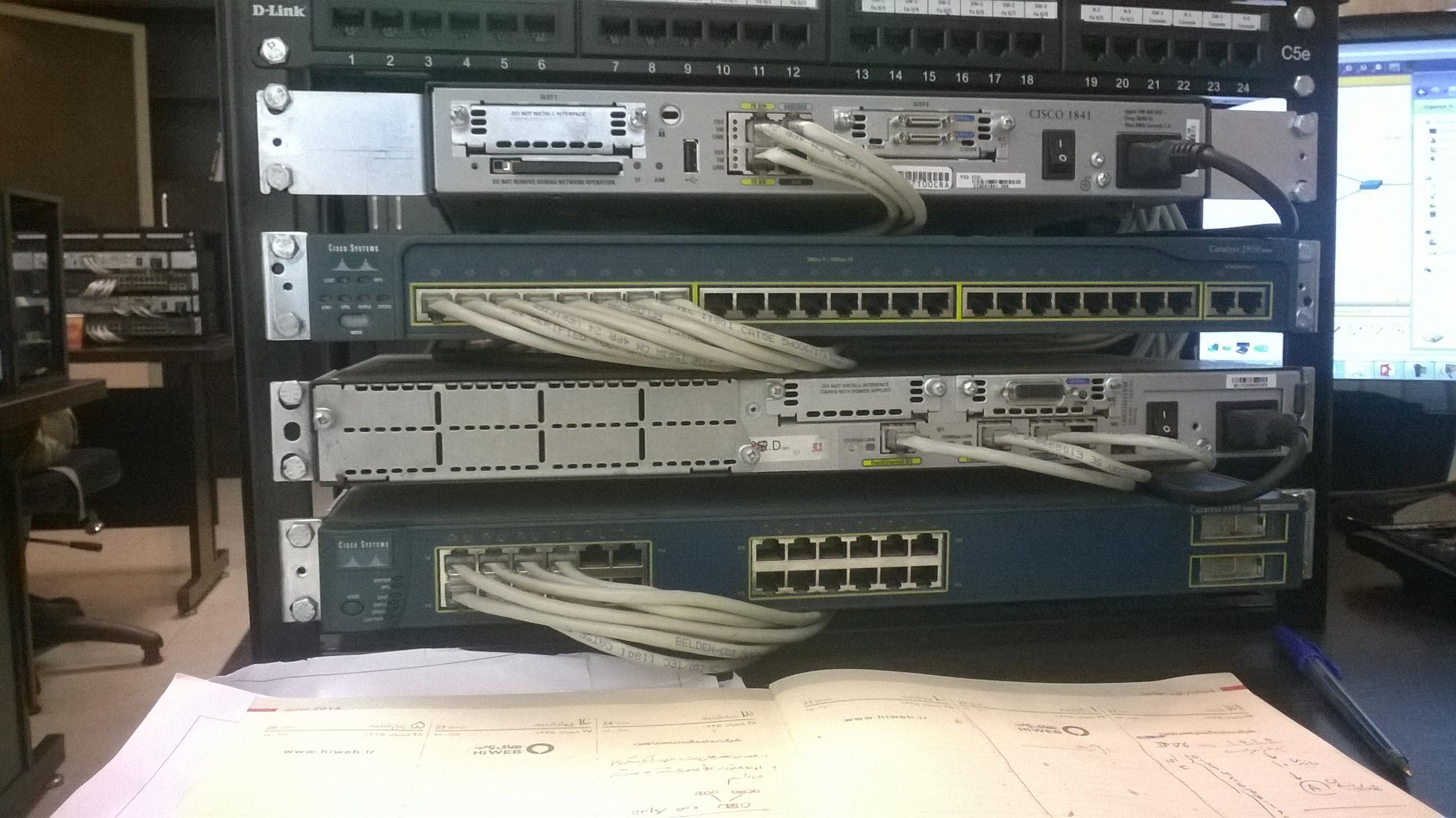 CISCO-HP-IBM-EMC