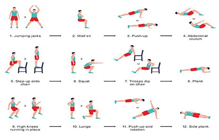تناسب اندام: آخرین دستاوردهای پژوهشی در باره ۷ دقیقه ورزش موثر روزانه