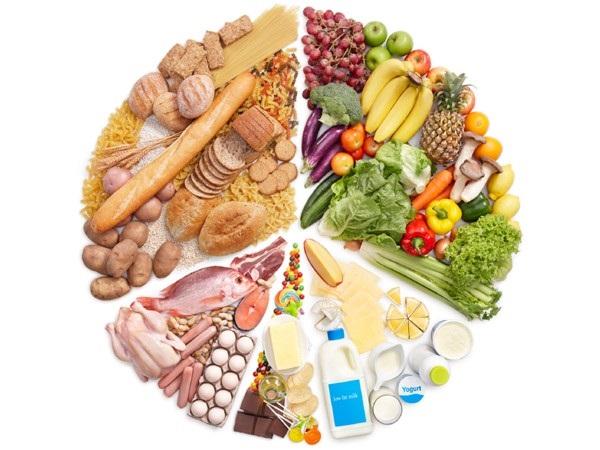 تغذیه:  ارزیابی رژیم کم چرب با رژیم کم کربوهیدرات