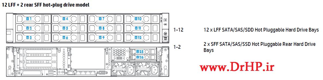,عرضه کننده سرورهاي اچ پي و سيستم هاي ذخيره سازيHP SERVER، تجهيزات شبکه , گارانتي معتبر و خدمات پس از فروش, HP 8 24 Base SAN Switch AM868B سان سوئيچ اچ پي 24 پورت , ,