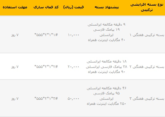 بستههای ترکیبی هفتگی سیم کارت اعتباری ایرانسل
