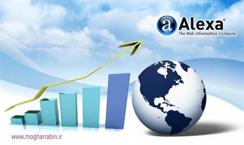 آموزش تصویری ثبت وب سایت در الکسا به همراه تاپ ترین مقالات بهبود رتبه الکسا