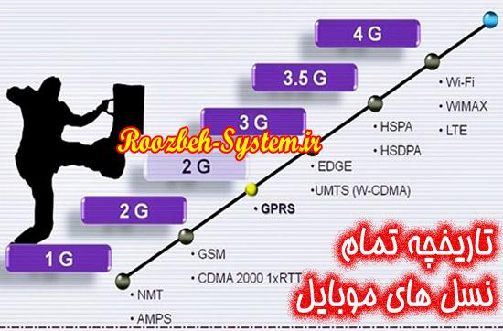 تاریخچه تمام نسل های موبایل از ابتدا تاکنون؛ از نسل 1G تا نسل 5G