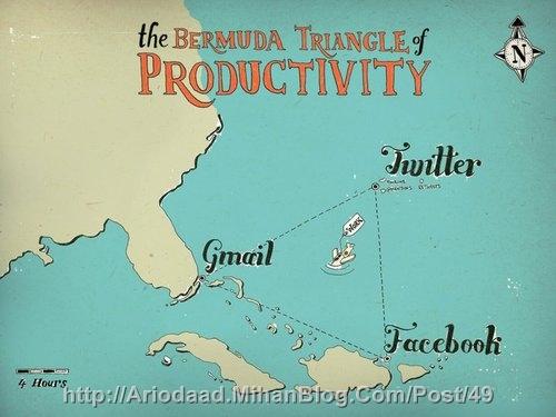 وبلاگ نویسان در مثلت برمودا - آریوداد