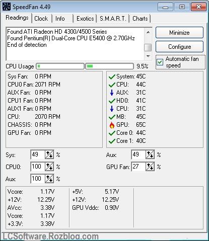 نرم افزار کنترل سرعت فن کامپیوتر - SpeedFan 4.4