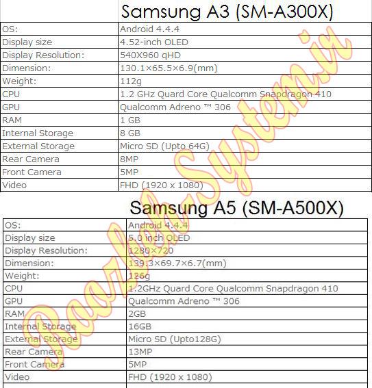 Galaxy A5 و Galaxy A3، باریکترین گوشی سامسونگ با بدنه فلزی + تصاویر