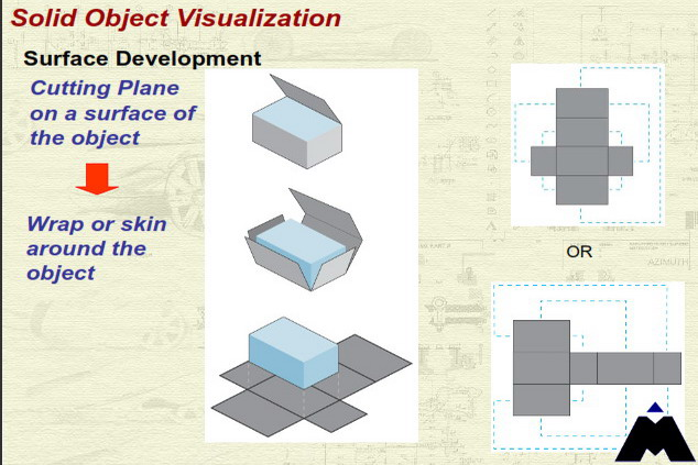 Drawing Tutorial ,   3D Solid Modeling  Computer Aided Design   Product Architecture  Design For Manufacturing  Design For Product   Dimensioning and Tolerances  Engineering Design Process  Rapid Prototyping  Drawings and Assemblies