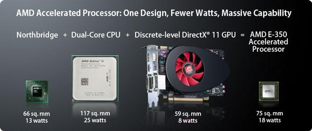 آشنایی  کامل با واحد پردازش گرافیکی (GPU)