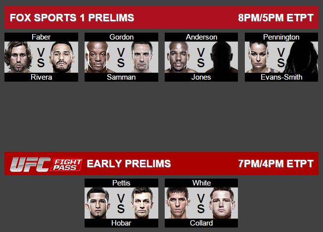 پیش نمایش ))> UFC 181 : Hendricks vs. Lawler <((