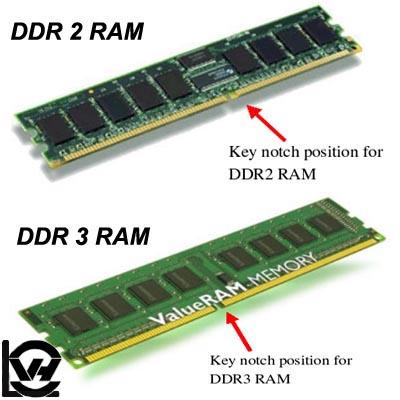 معرفی  کامل حافظه های  پیشرفته DDR3