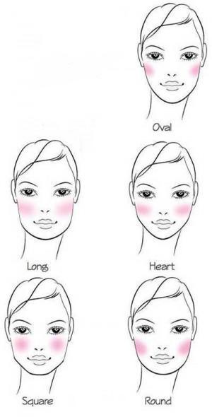 آرایش, آرایش صورت, آموزش, آموزش آرایش, آموزش آرایشگری, آموزش خودآرایی, خودآرایی, رژگونه, رژگونه اصولی, زن, زیبایی, نکات آرایشی, پیرایش