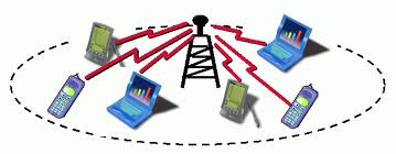 موضوع کارآموزی رشته کامپیوترهزینه الگوریتم جستجوی حلقه ای برای شبکه Adhoc موبایل