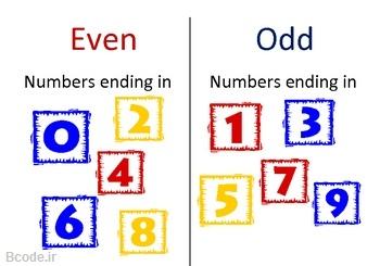 اعداد زوج و فرد