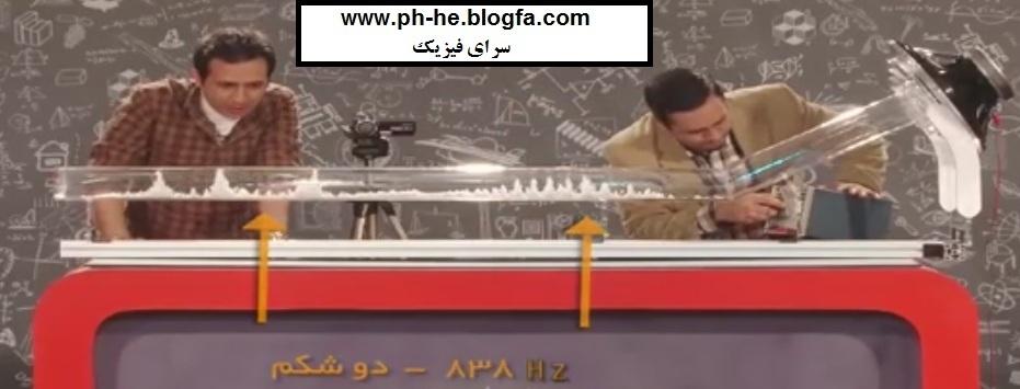 سرای فیزیک گروه فیزیک عجب شیر