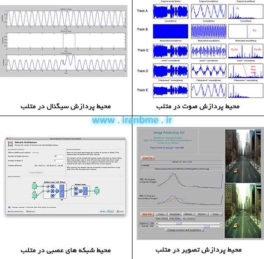 نمایی از محیط های مختلف نرم افزار متلب (MATLAB)